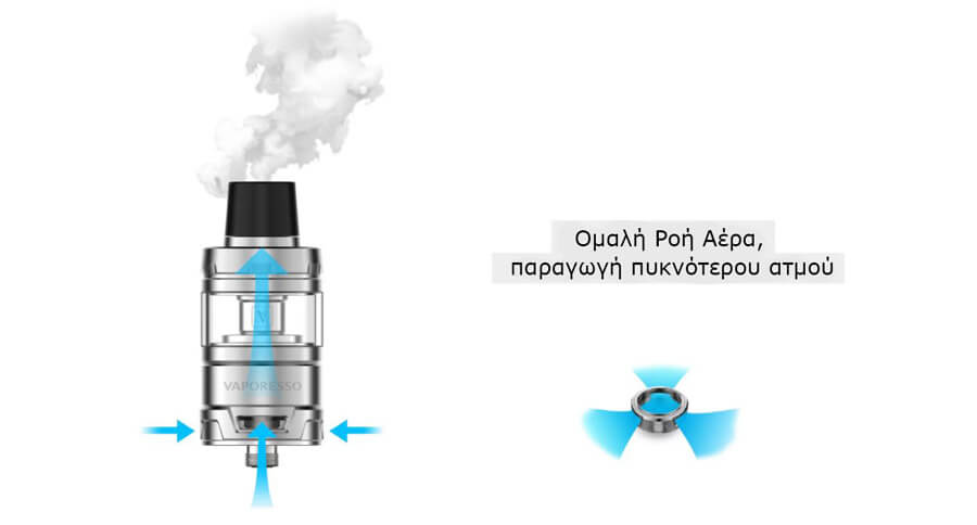 cascade mini tank by vaporesso ροη αερα
